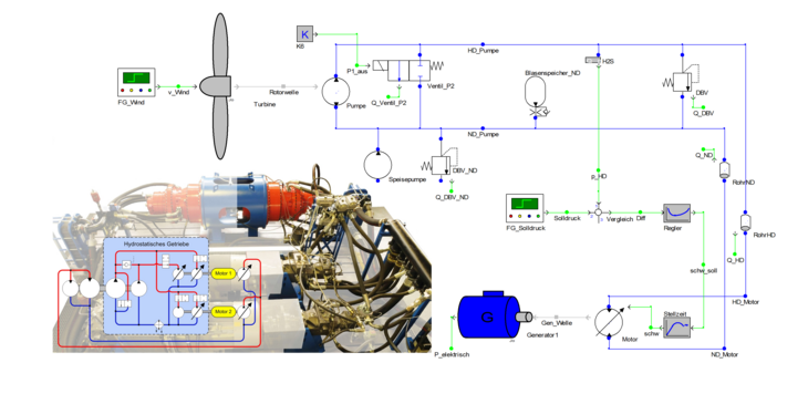 Simulation Diagram