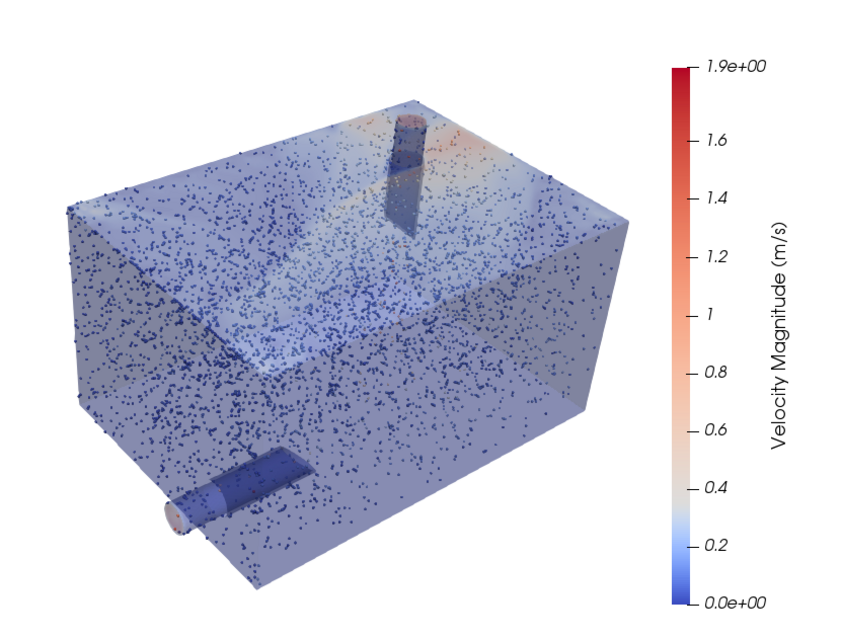 CFD of an Oil Tank