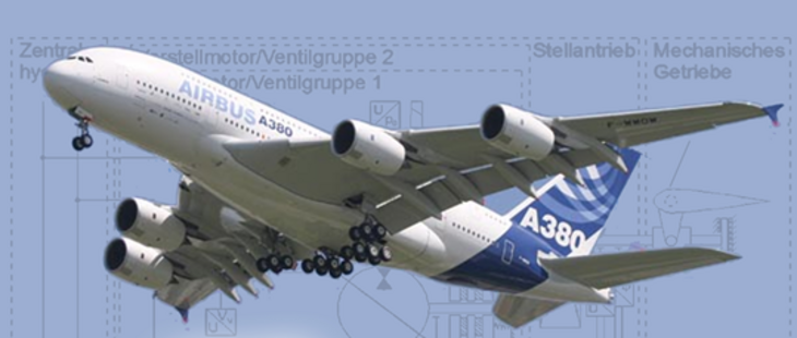 A380 with hydraulic component